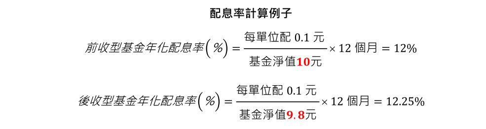 配息率計算例子